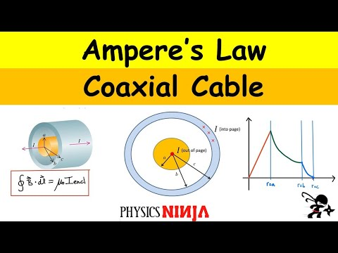 Ampere's Law: Magnetic Field in a Coaxial Cable