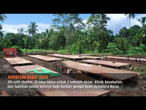 Integrated Community Shelter (ICS) ACT untuk Rohingya