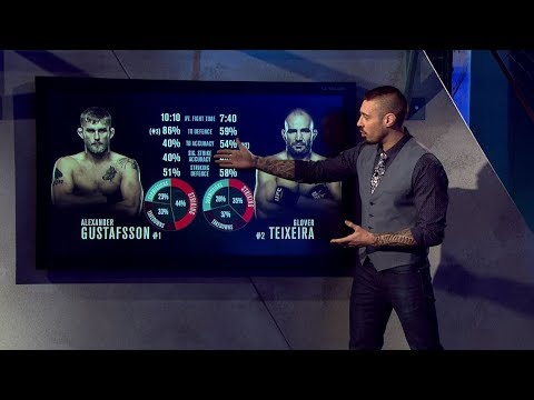 Fight Night Stockholm: UFC Breakdown
