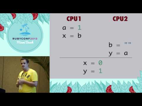 Ruby Conf 2013 - The tricky truth about parallel execution and modern hardware