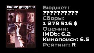 """Вечерний Кинотеатр #34 """"НОЧНОЕ ДЕЖУРСТВО"""" Обзор \ Рекомендация фильма (Nightwatch, 1997)"""