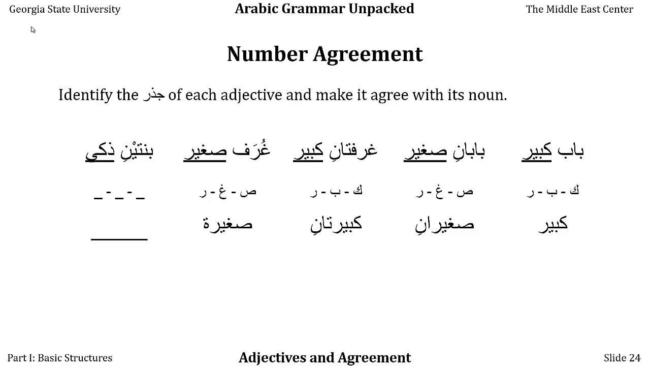Agu 103 adjectives and agreement youtube platinumwayz