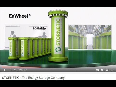STORNETIC - The Energy Storage Company