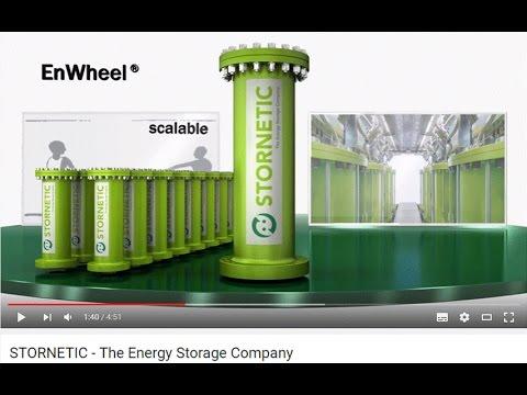 STORNETIC - The Energy Storage Company
