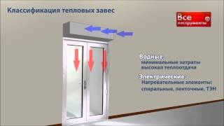 Принцип работы тепловой завесы и их различия
