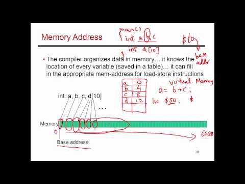 Video 9: Managing Variables In Memory, CS/ECE 3810 Computer Organization