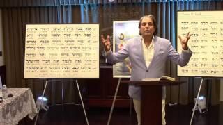 Ecc Kab 9/27/16 - Secrets Of Rosh Hashana 5777  Part 3