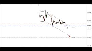 Live Forex Day Trading