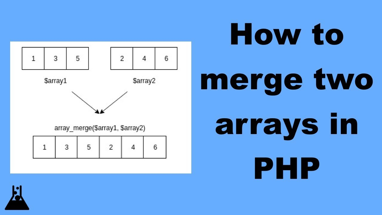 How to merge or combine arrays in PHP? | Learn PHP | Code Incubator
