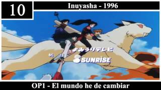 【Top 20】Anime Openings in Spanish