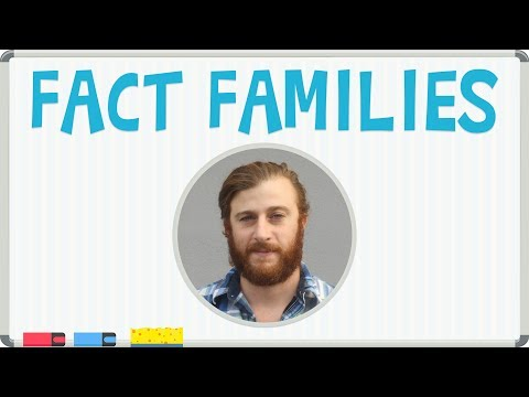 Fact Families Addition and Subtraction | Math for 1st Grade | Kids Academy