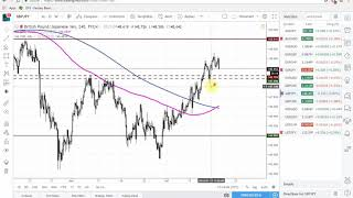 Forex Market Outlook and Analysis July 17,2018