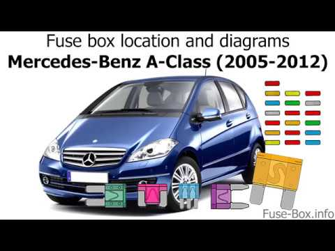 Fuse box location and diagrams Mercedes-Benz A-Class (2005-2012
