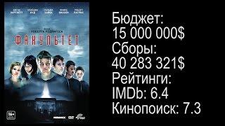 [Вечерний Кинотеатр] #12 Рекомендация фильма: Факультет (The Faculty, 1998)