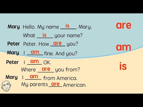 Affirmative, Negative, Interrogative Statements | Grammar Made Simple | Unit 2 | Study | ESL | ELL