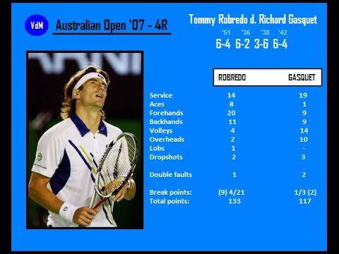 Gasquet vs  Robredo (Australian Open 2007) fourth round
