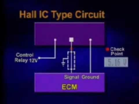 Inyectores De Combustible Sensor Ckp Sensor De