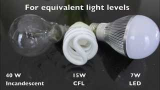 LED vs CFL vs Incandescent A19 Light Bulbs