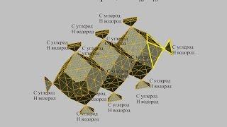 Атомы и молекулы  Органические соединения 0001
