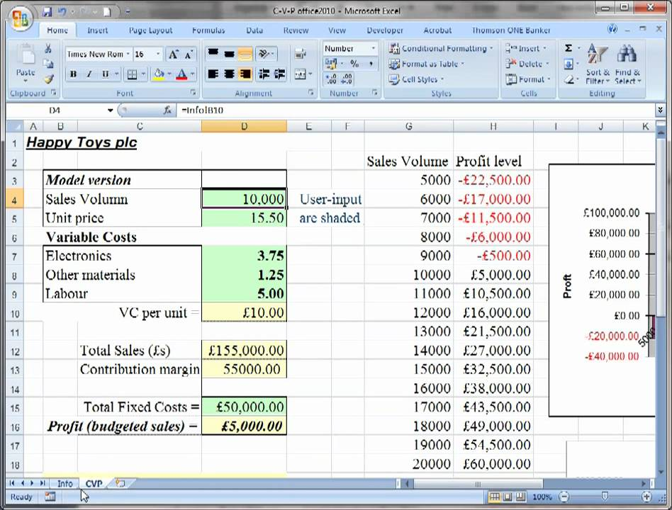 Cost Profit Volumn Analysis in Excel use naming of cells - YouTube