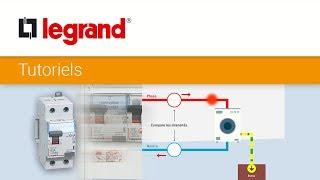 Interrupteur différentiel Legrand : comment tester la sécurité de votre installation électrique ?