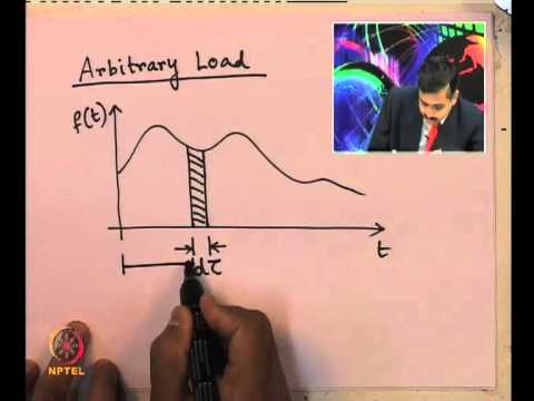Mod-02 Lec-11 L11-Response to Arbitrary, Step and Pulse Excitations, Response to Impact Load