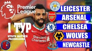 Футбол Английская премьер лига АПЛ 20 21 1 тур Итоги матчей Расписание 2 тура