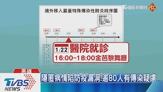 【TVBS新聞精華】20200125 最前線新聞摘要