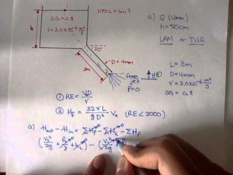 Fluid Mechanics: Pipe Flow: Example 1: Part 1