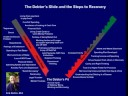 The Debtor's Slide and Steps to Recovery