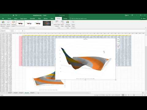 3D interpolation and Surface Plotting in Excel - YouTube