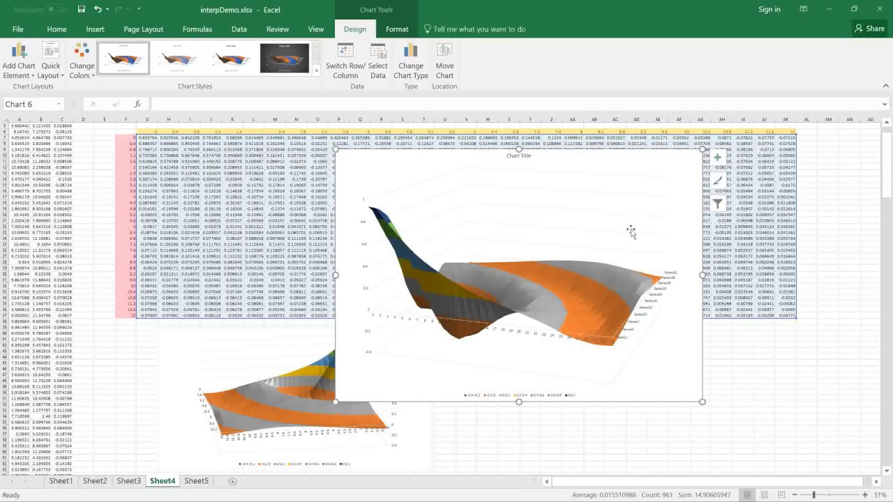 3D interpolation and Surface Plotting in Excel