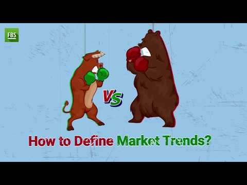 how-to-see-market-trends-|-fbs---leader-in-forex-market