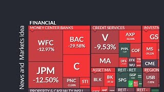 Wall Street Online VolFix - Russian Market Vectors