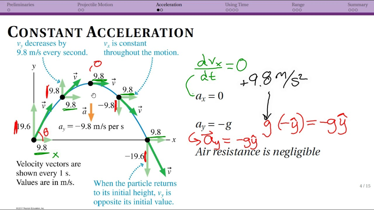 Projectile Motion: Acceleration - YouTube Acceleration Physics