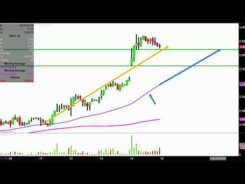 VAALCO Energy, Inc. - EGY Stock Chart Technical Analysis for 06-14-18