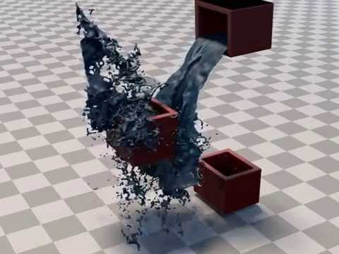 Interactive Localized Liquid Motion Editing