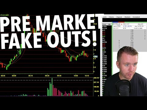 DAY TRADING PRE MARKET FAKE OUTS! $100 GIVEAWAY WINNERS!