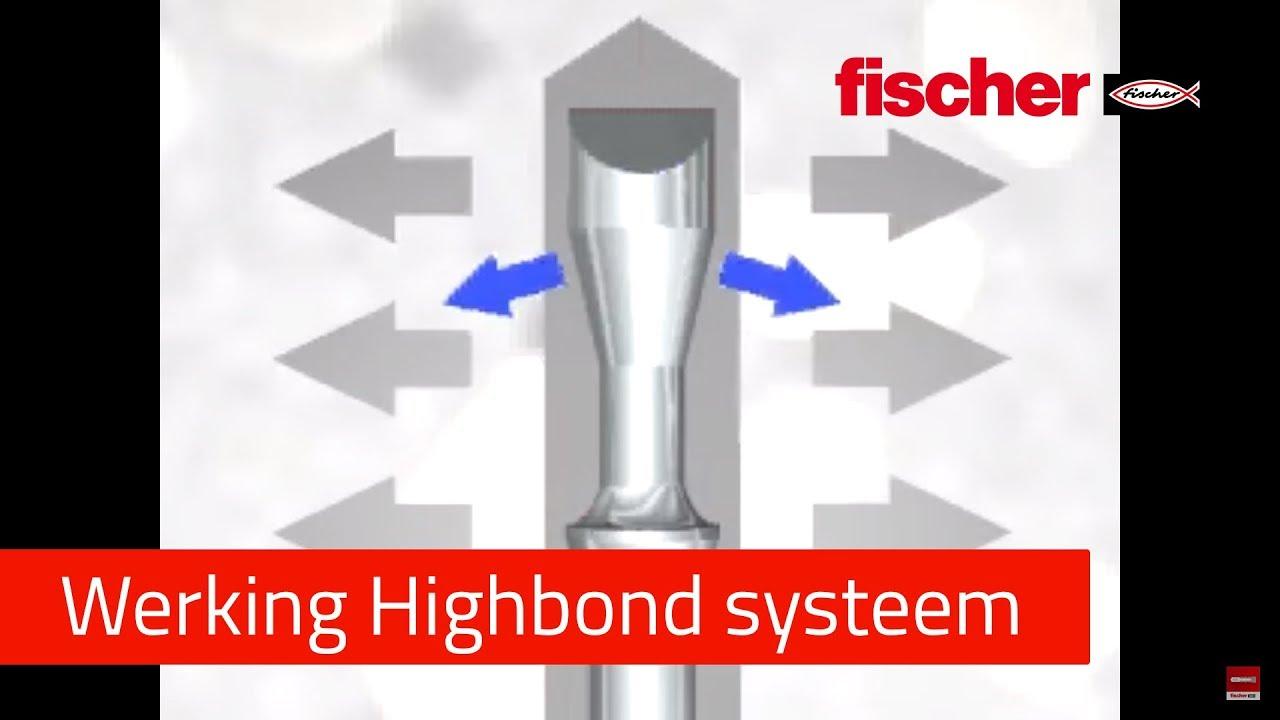 Magnifiek Werkingsprincipe chemische bevestiging fischer FHB II in gescheurd ZT13