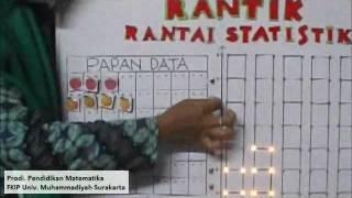 Alat Peraga Matematika (Rantai Statistik)