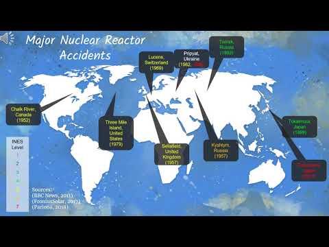 BRD203 Presentation Nuclear Power V. Coal