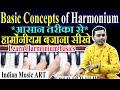First Basic Lesson Harmonium For Beginners हार्मोनीयम बजाना सीखे video