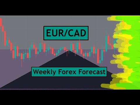 EURCAD Weekly Forex Forecast & Trading Idea for 25th – 29th October 2021 by CYNS on Forex