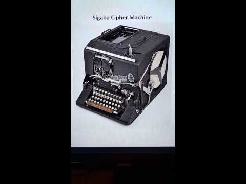 The Sigaba Cipher Machine
