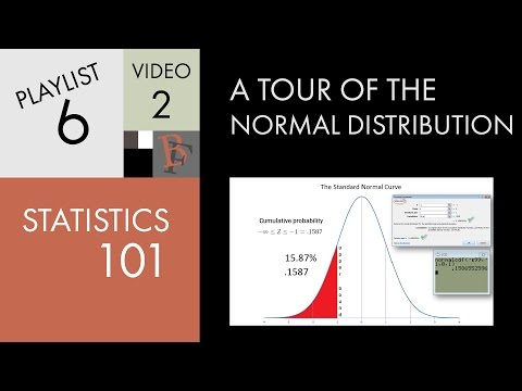 Statistics 101: A Tour of the Normal Distribution