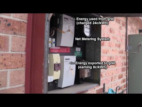 buysellonlines_Home Solar Power