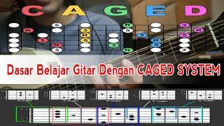 Pemula Wajib Masuk! Belajar Gitar Dengan Menggunakan CAGED System Untuk Menguasai Fretboard