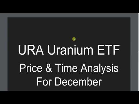 Uranium URA ETF Technical Analysis for 12-11-2017