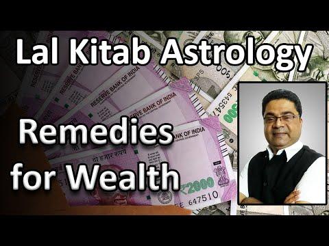 लाल किताब ज्योतिष एवं धन वृद्धि के उपाय/LAL KITAB ASTROLOGY REMEDIES FOR  WEALTH