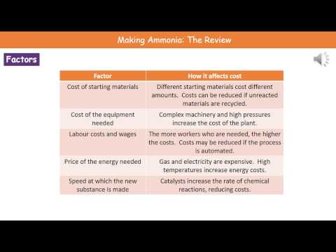 C2 9   Making Ammonia Foundation and Higher Tier Summary